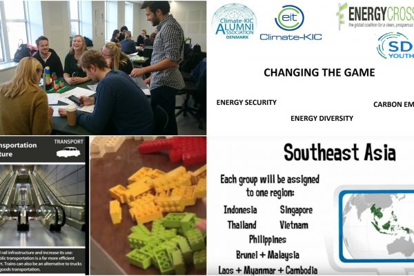 Energy Crossroads Denmark. Changing the Game workshop Session